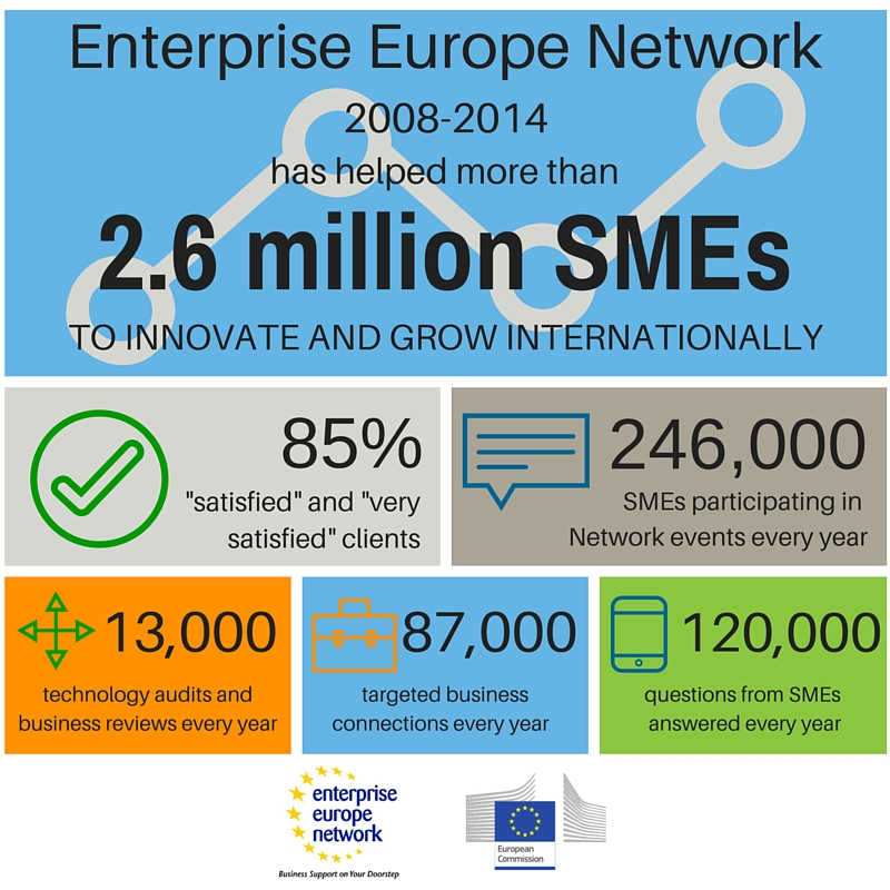 small_Network_helping_SMEs_1.jpg